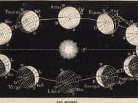 Elements_of_astronomy_with_explanatory_notes,_and_questions_for_examination_(1855)_(14595940428)